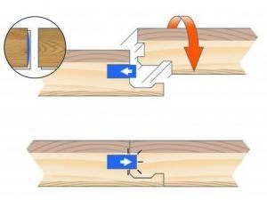 Parkettboden mit Klickmechanismus