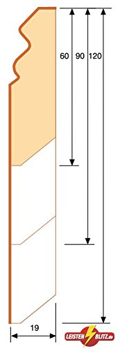 Fussbodenleiste Sockelleiste Altberliner Profil (19x80mm)